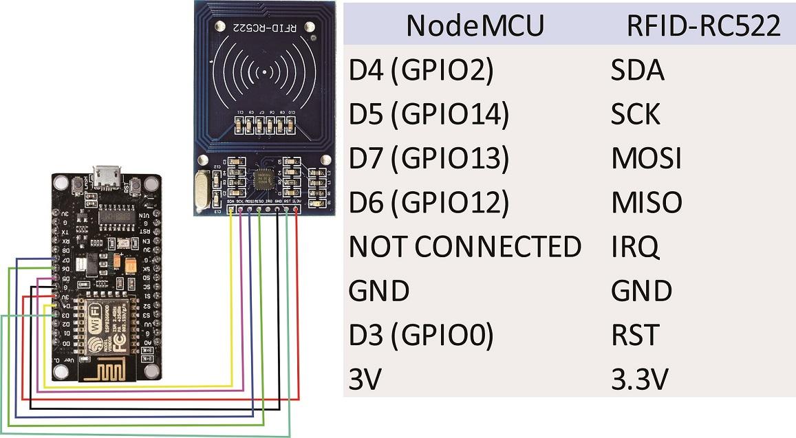 NodeMCU and RC522 RFID reader wiring diagram